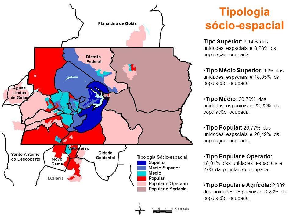 Tipologia sócio-espacial Tipo Superior: 3,14% das unidades espaciais e 8,28% da população ocupada.