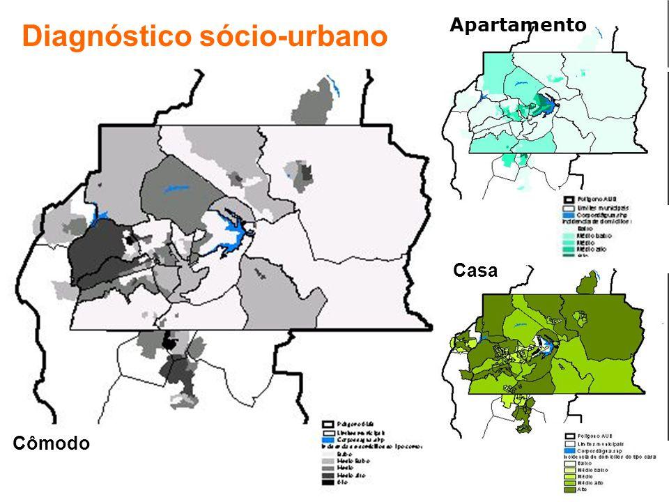 Cômodo Apartamento Casa Diagnóstico sócio-urbano
