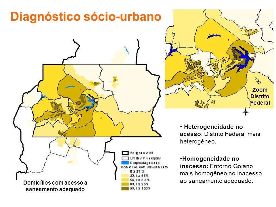 Domicílios com acesso a saneamento adequado Zoom Distrito Federal Heterogeneidade no acesso: Distrito Federal mais heterogêneo.