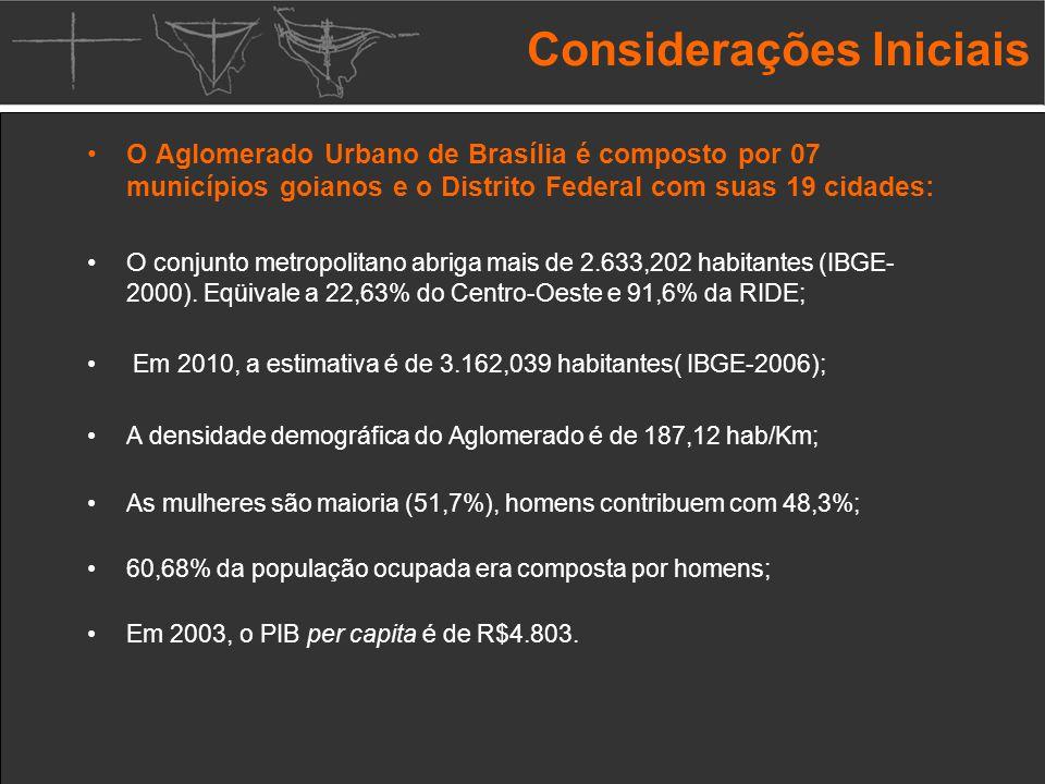 Considerações Iniciais O Aglomerado Urbano de Brasília é composto por 07 municípios goianos e o Distrito Federal com suas 19 cidades: O conjunto metropolitano abriga mais de 2.633,202 habitantes (IBGE- 2000).