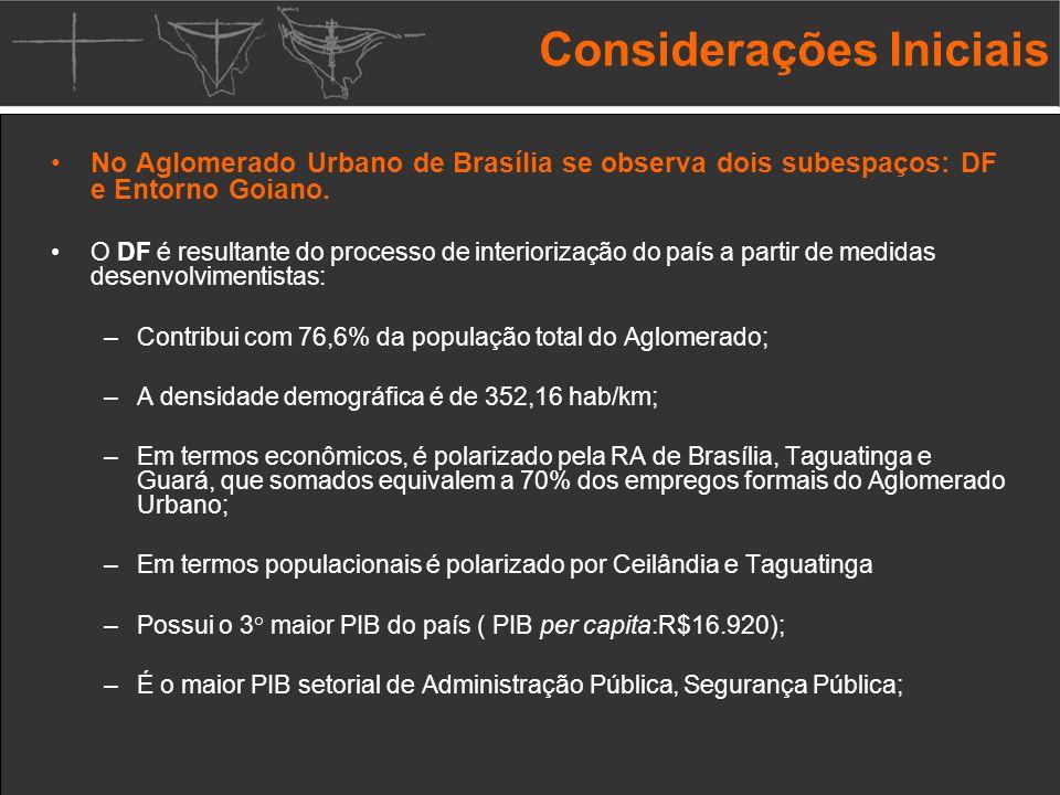 Considerações Iniciais No Aglomerado Urbano de Brasília se observa dois subespaços: DF e Entorno Goiano.