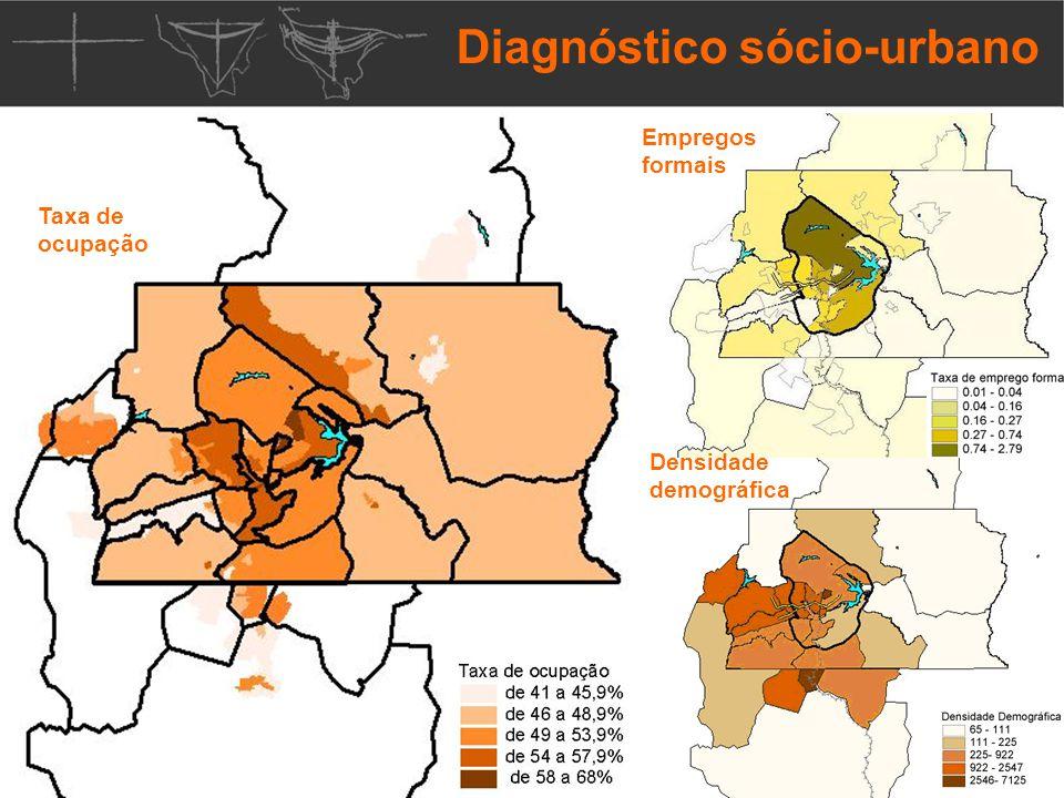 Diagnóstico sócio-urbano Taxa de ocupação Empregos formais Densidade demográfica