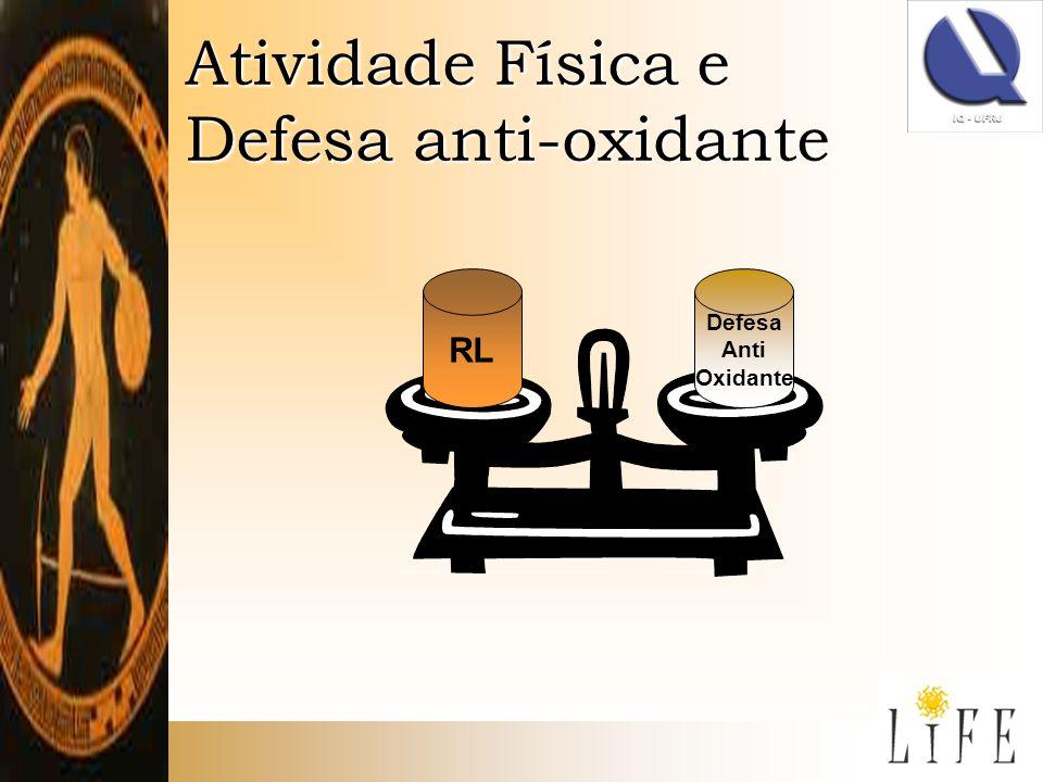 Atividade Física e Defesa anti-oxidante RL Defesa Anti Oxidante