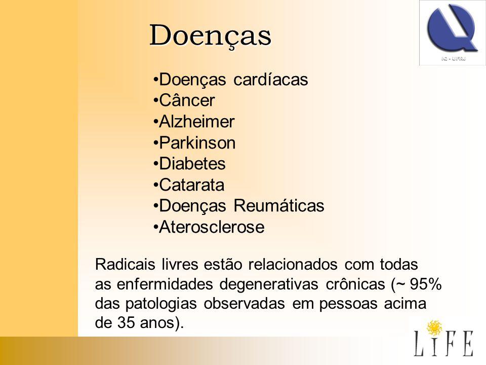 Doenças Radicais livres estão relacionados com todas as enfermidades degenerativas crônicas (~ 95% das patologias observadas em pessoas acima de 35 an