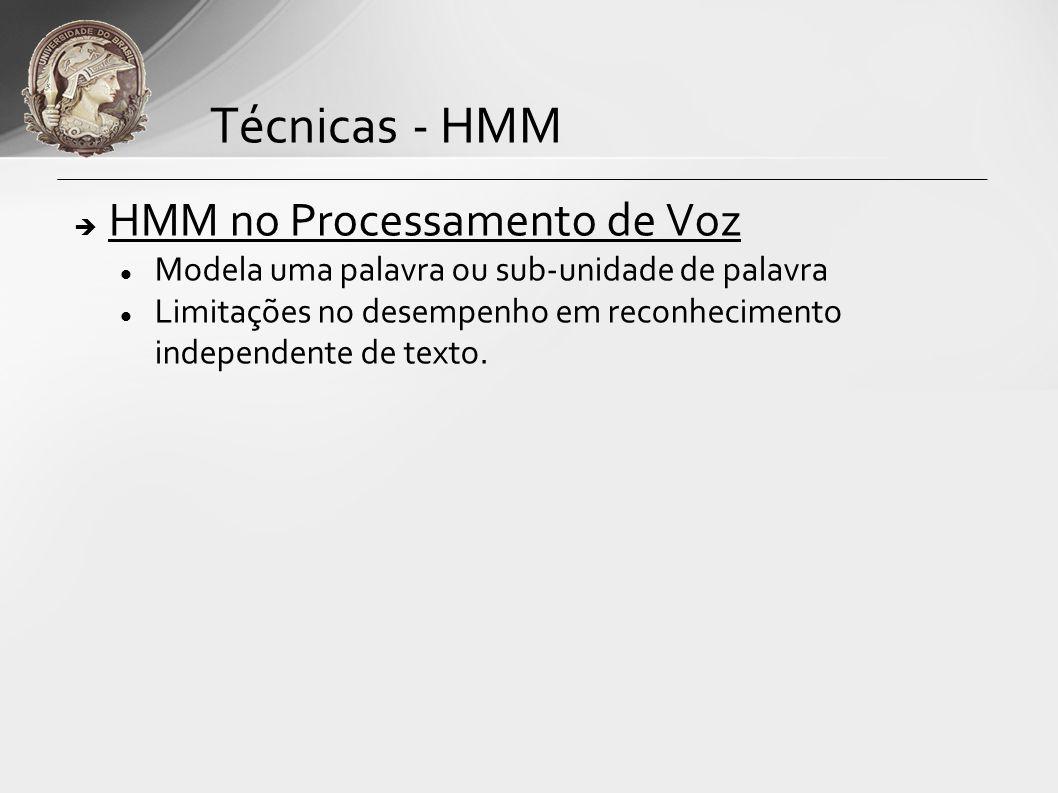 HMM no Processamento de Voz Modela uma palavra ou sub-unidade de palavra Limitações no desempenho em reconhecimento independente de texto. Técnicas -