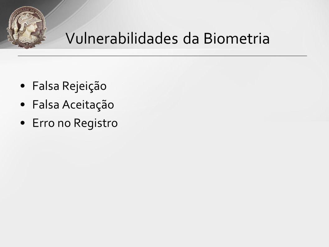 Falsa Rejeição Falsa Aceitação Erro no Registro Vulnerabilidades da Biometria