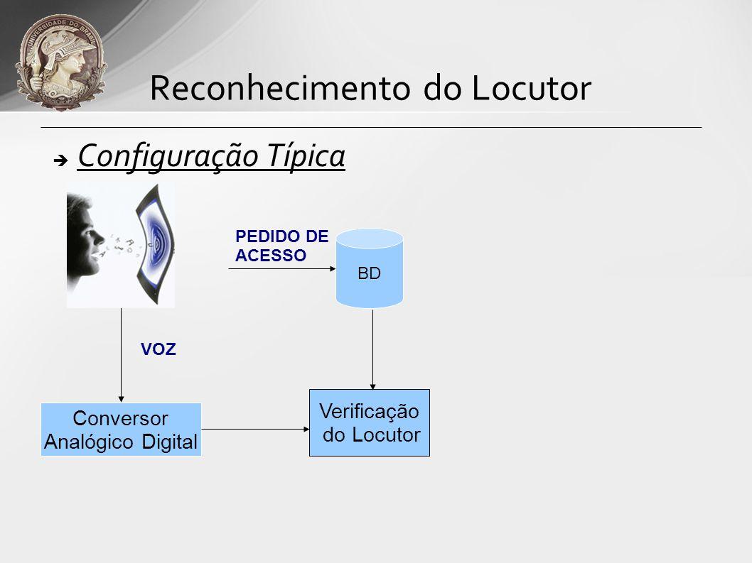 Configuração Típica Reconhecimento do Locutor Conversor Analógico Digital BD Verificação do Locutor VOZ PEDIDO DE ACESSO