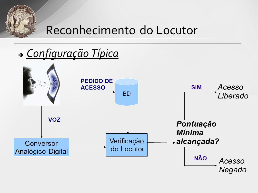 Configuração Típica Reconhecimento do Locutor Conversor Analógico Digital BD Verificação do Locutor Pontuação Mínima alcançada? Acesso Liberado Acesso