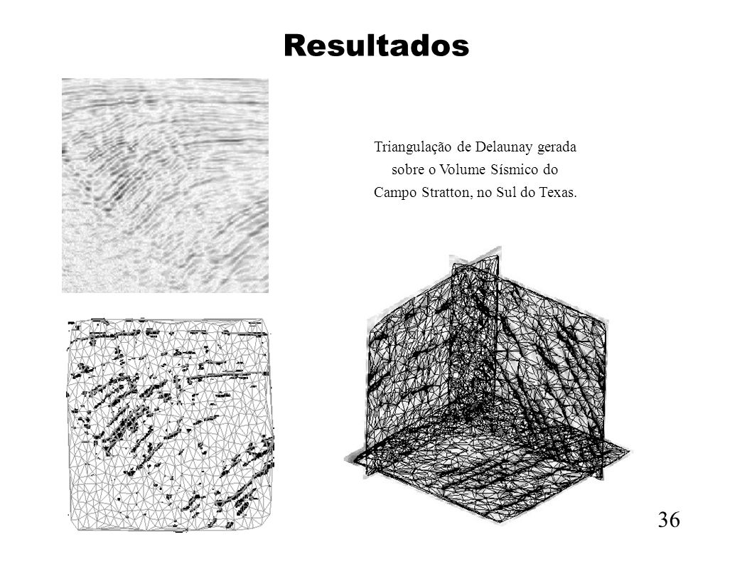 Resultados 36 Triangulação de Delaunay gerada sobre o Volume Sísmico do Campo Stratton, no Sul do Texas.