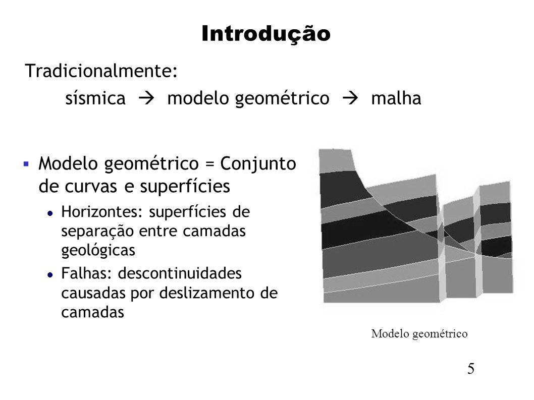 Introdução Proposta: sísmica malha 6 Malhas diretamente a partir de imagens sísmicas.