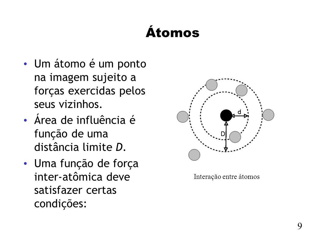 Propriedades Ser nula a partir de uma distância pré-definida, limitando a zona de influência de um átomo.