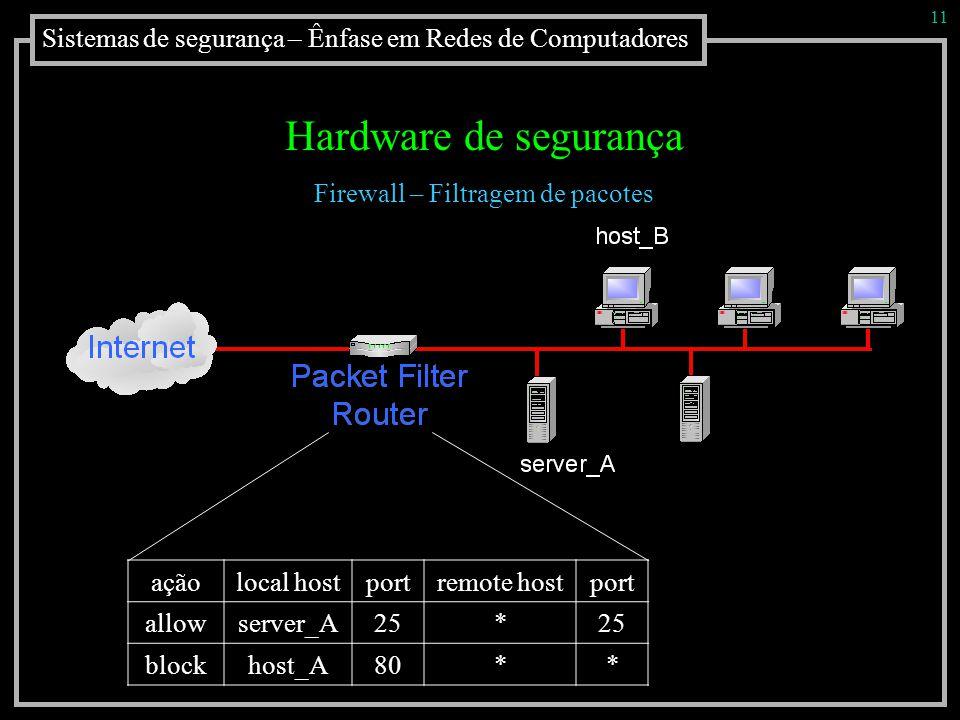 Sistemas de segurança – Ênfase em Redes de Computadores 11 Hardware de segurança Firewall – Filtragem de pacotes açãolocal hostportremote hostport all