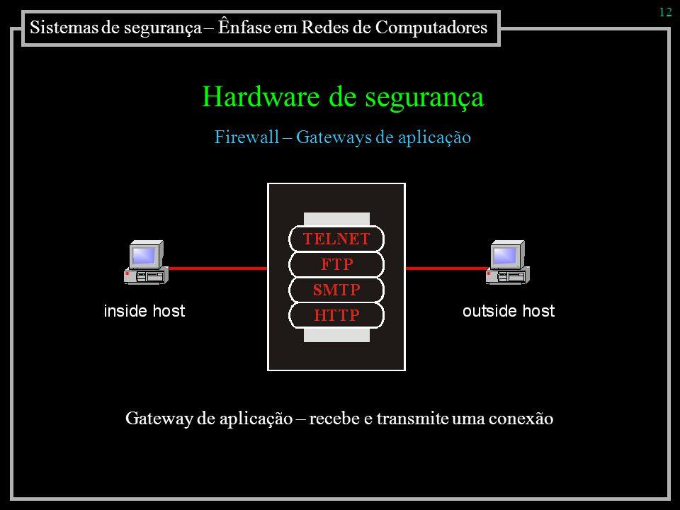 Sistemas de segurança – Ênfase em Redes de Computadores 12 Hardware de segurança Firewall – Gateways de aplicação Gateway de aplicação – recebe e tran