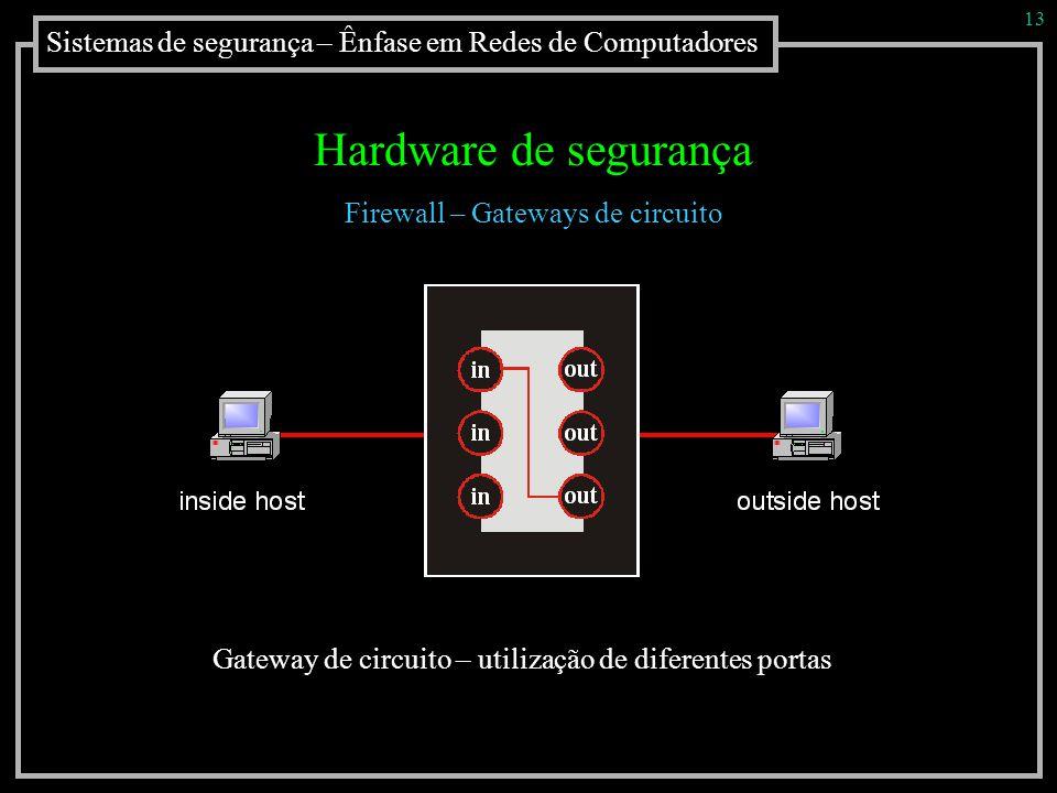 Sistemas de segurança – Ênfase em Redes de Computadores 13 Hardware de segurança Firewall – Gateways de circuito Gateway de circuito – utilização de d