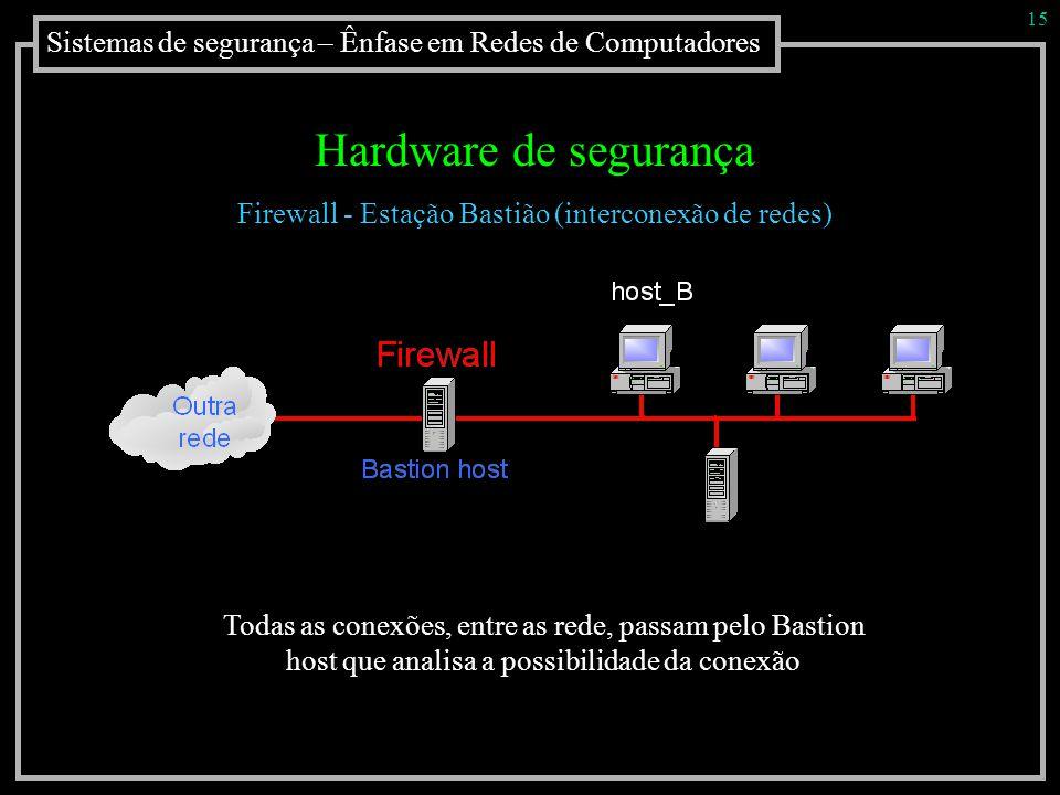 Sistemas de segurança – Ênfase em Redes de Computadores 15 Hardware de segurança Firewall - Estação Bastião (interconexão de redes) Todas as conexões,