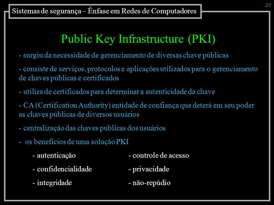 Sistemas de segurança – Ênfase em Redes de Computadores 20 Public Key Infrastructure (PKI) - surgiu da necessidade de gerenciamento de diversas chave