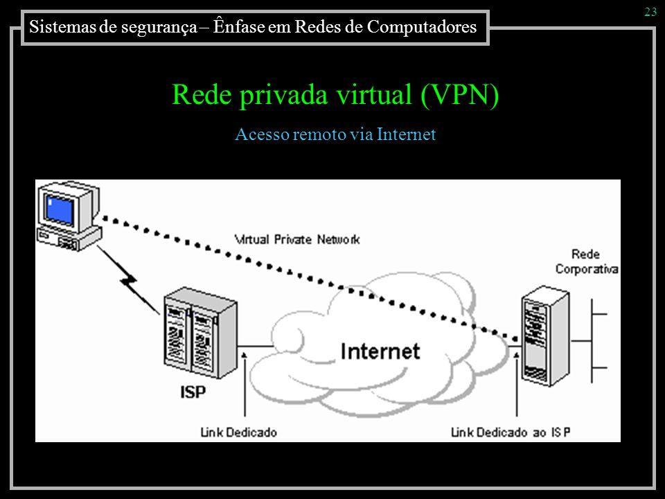 Sistemas de segurança – Ênfase em Redes de Computadores 23 Rede privada virtual (VPN) Acesso remoto via Internet