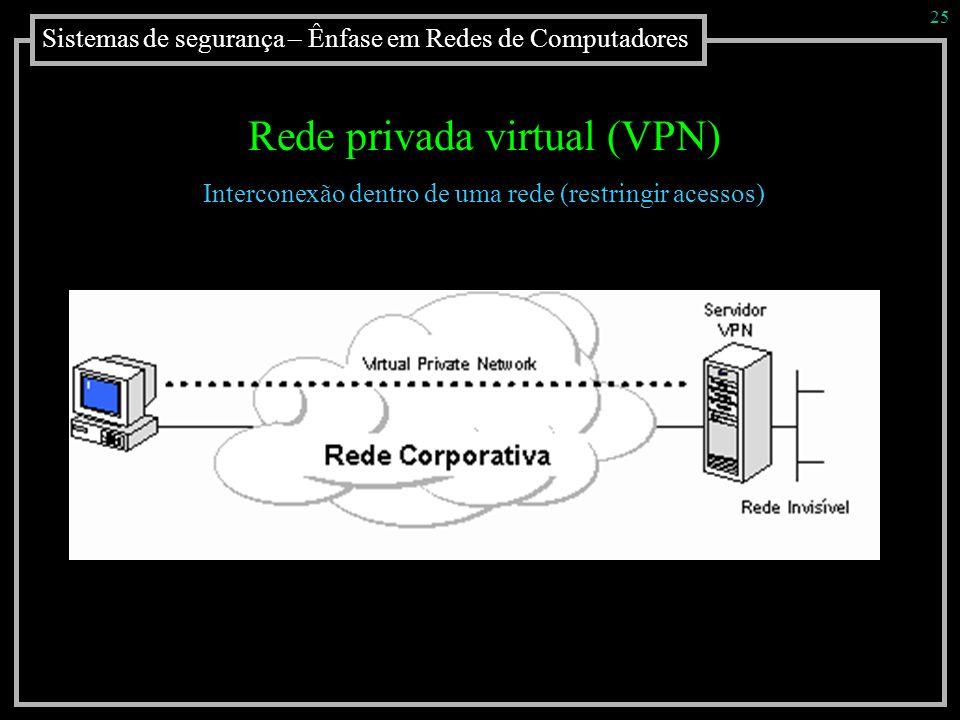 Sistemas de segurança – Ênfase em Redes de Computadores 25 Rede privada virtual (VPN) Interconexão dentro de uma rede (restringir acessos)