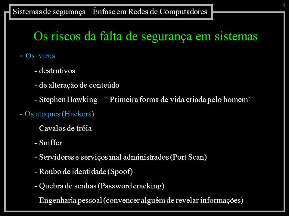 Sistemas de segurança – Ênfase em Redes de Computadores 4 Os riscos da falta de segurança em sistemas - Os vírus - destrutivos - de alteração de conte
