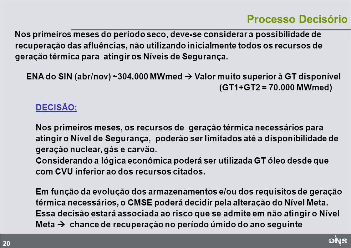 21 Estruturação do Procedimento O procedimento compõe-se de três fases: Primeira fase: Determinação da série de referência, tendo por base o histórico de afluências e um risco determinado pelo CMSE.