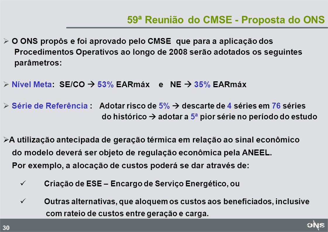 31 3. Exercício de Aplicação para o PMO Junho/2008