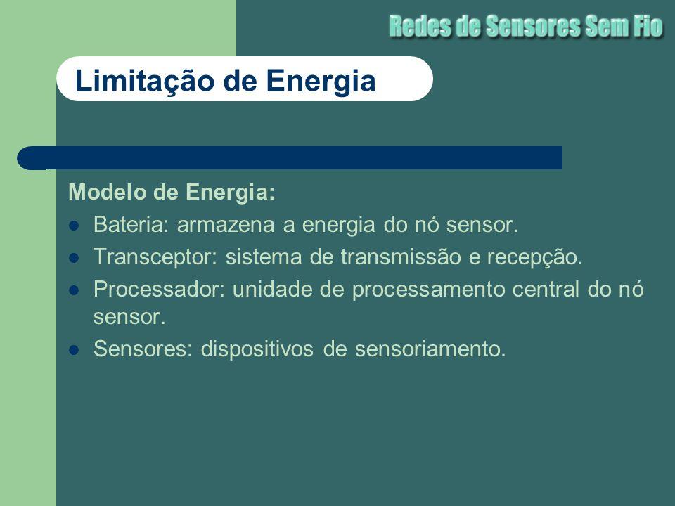 Modelo de Energia: Bateria: armazena a energia do nó sensor. Transceptor: sistema de transmissão e recepção. Processador: unidade de processamento cen