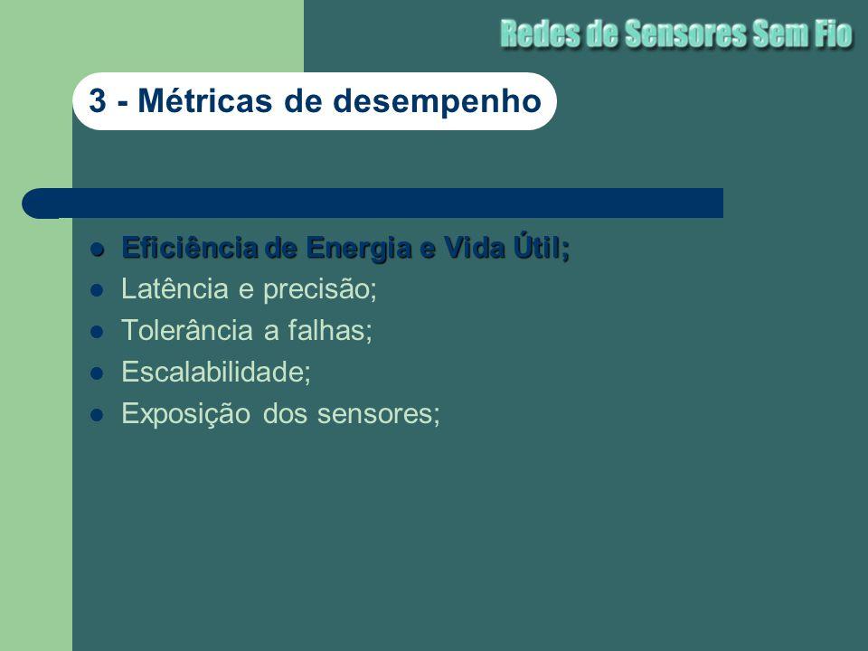 Eficiência de Energia e Vida Útil; Eficiência de Energia e Vida Útil; Latência e precisão; Tolerância a falhas; Escalabilidade; Exposição dos sensores