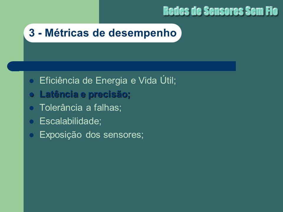Eficiência de Energia e Vida Útil; Latência e precisão; Latência e precisão; Tolerância a falhas; Escalabilidade; Exposição dos sensores; 3 - Métricas