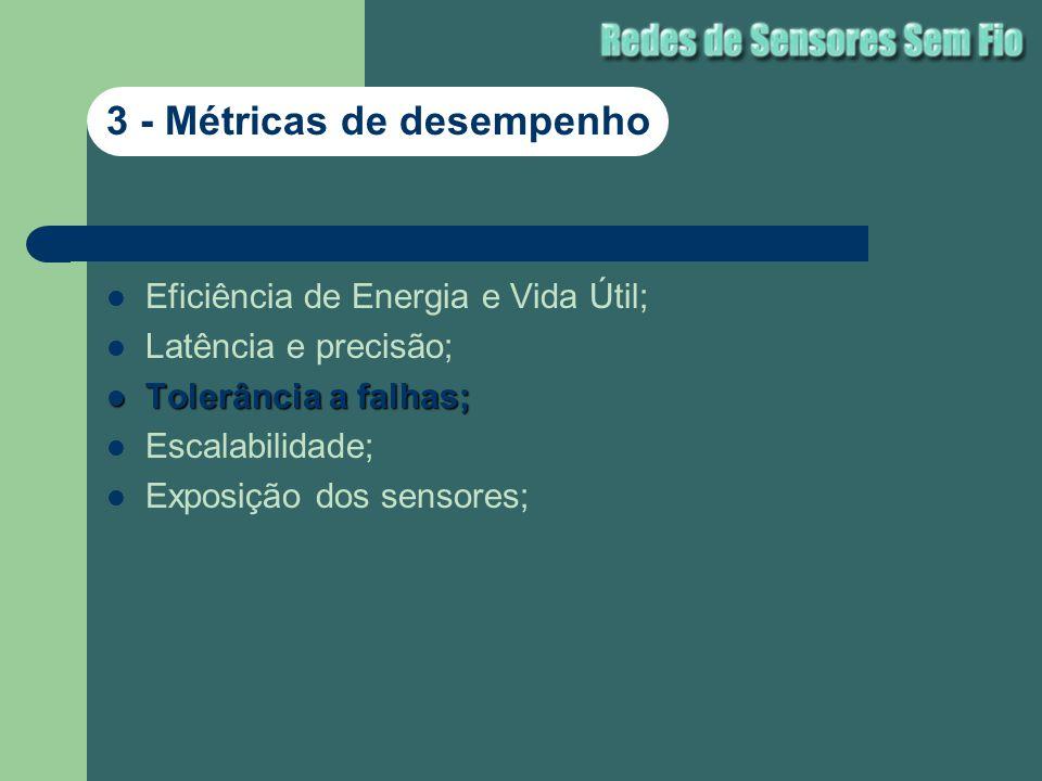 Eficiência de Energia e Vida Útil; Latência e precisão; Tolerância a falhas; Tolerância a falhas; Escalabilidade; Exposição dos sensores; 3 - Métricas