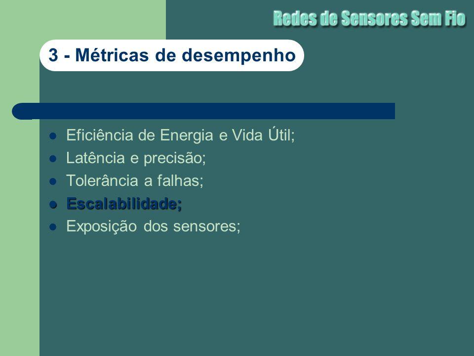 Eficiência de Energia e Vida Útil; Latência e precisão; Tolerância a falhas; Escalabilidade; Escalabilidade; Exposição dos sensores; 3 - Métricas de d