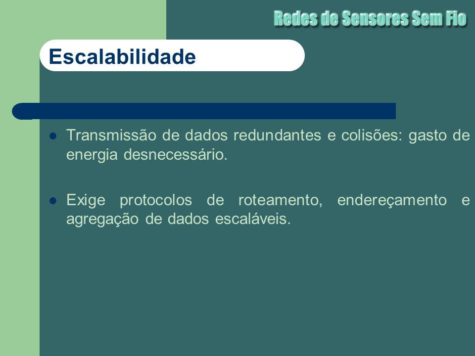 Transmissão de dados redundantes e colisões: gasto de energia desnecessário. Exige protocolos de roteamento, endereçamento e agregação de dados escalá