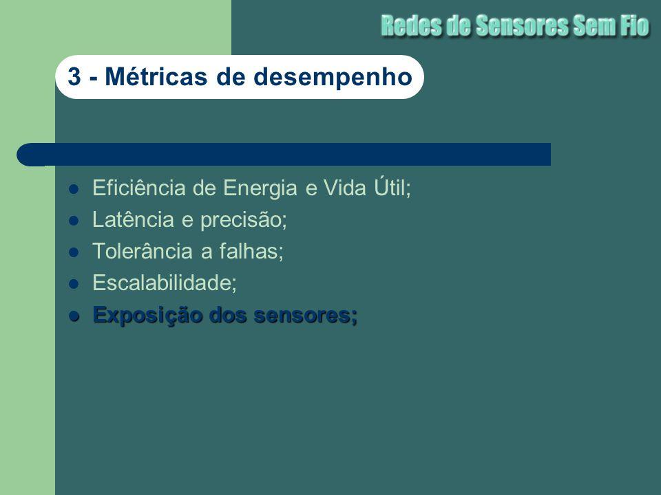 Eficiência de Energia e Vida Útil; Latência e precisão; Tolerância a falhas; Escalabilidade; Exposição dos sensores; Exposição dos sensores; 3 - Métri