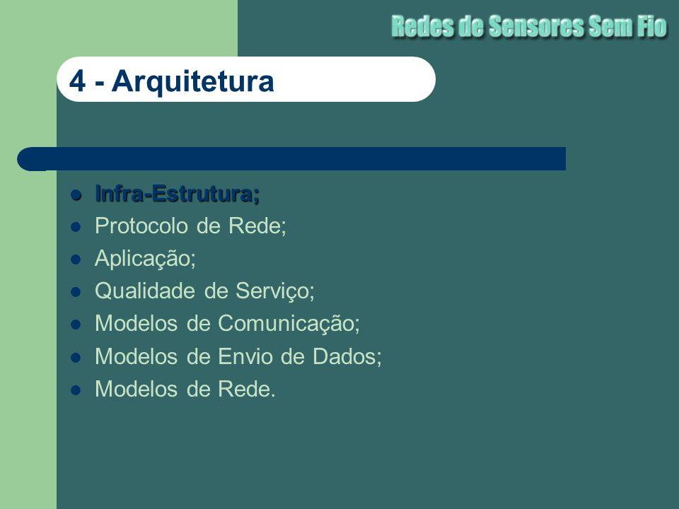 Infra-Estrutura; Infra-Estrutura; Protocolo de Rede; Aplicação; Qualidade de Serviço; Modelos de Comunicação; Modelos de Envio de Dados; Modelos de Re