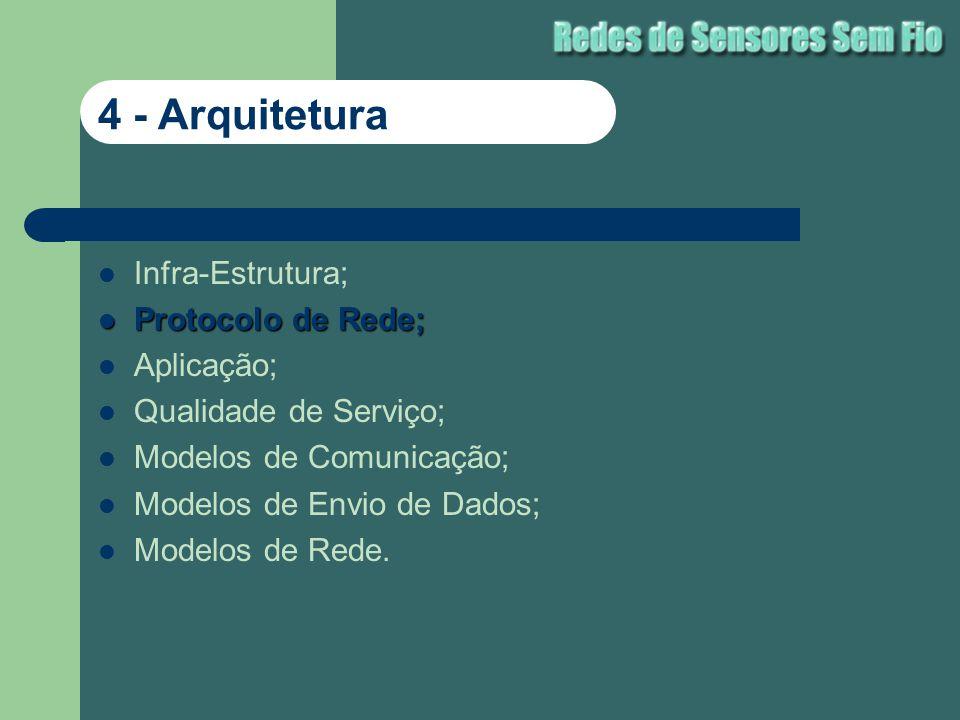 Infra-Estrutura; Protocolo de Rede; Protocolo de Rede; Aplicação; Qualidade de Serviço; Modelos de Comunicação; Modelos de Envio de Dados; Modelos de