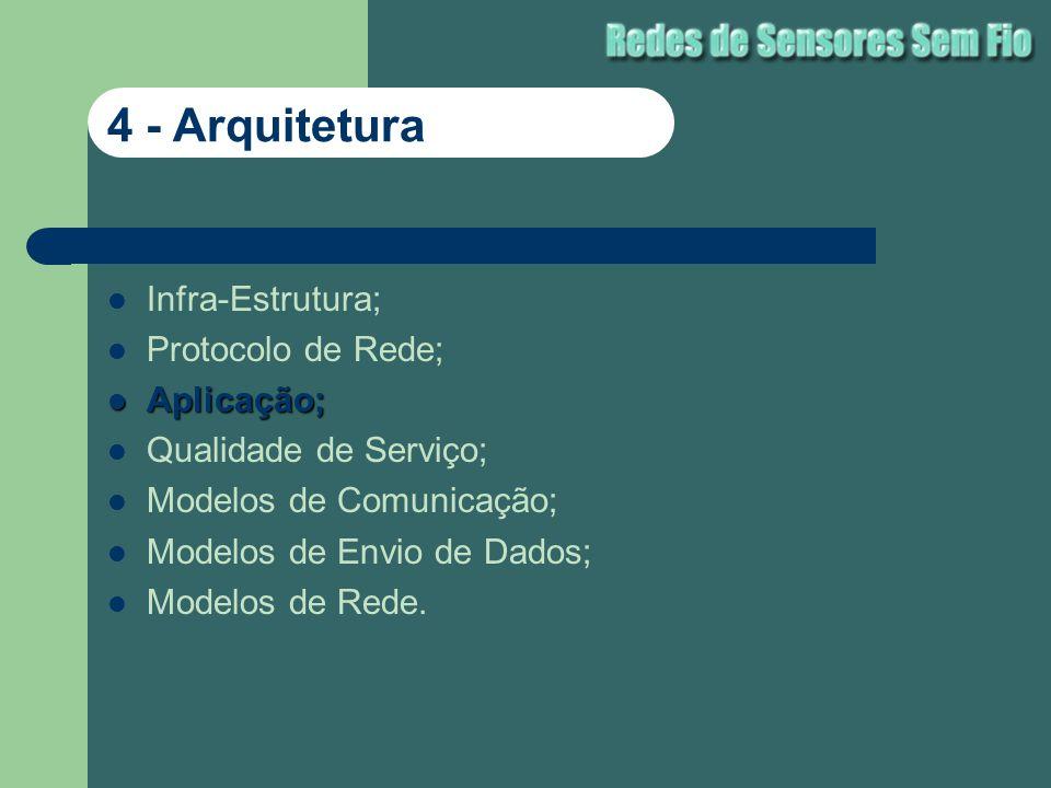 Infra-Estrutura; Protocolo de Rede; Aplicação; Aplicação; Qualidade de Serviço; Modelos de Comunicação; Modelos de Envio de Dados; Modelos de Rede. 4