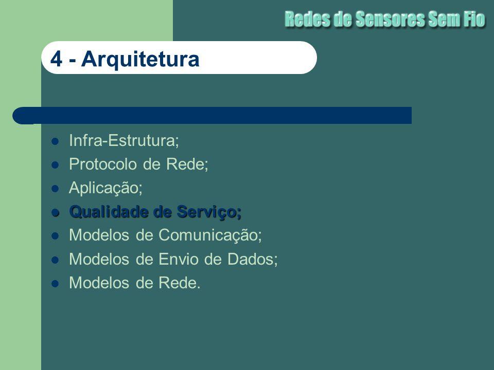 Infra-Estrutura; Protocolo de Rede; Aplicação; Qualidade de Serviço; Qualidade de Serviço; Modelos de Comunicação; Modelos de Envio de Dados; Modelos