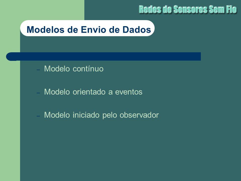 – Modelo contínuo – Modelo orientado a eventos – Modelo iniciado pelo observador Modelos de Envio de Dados