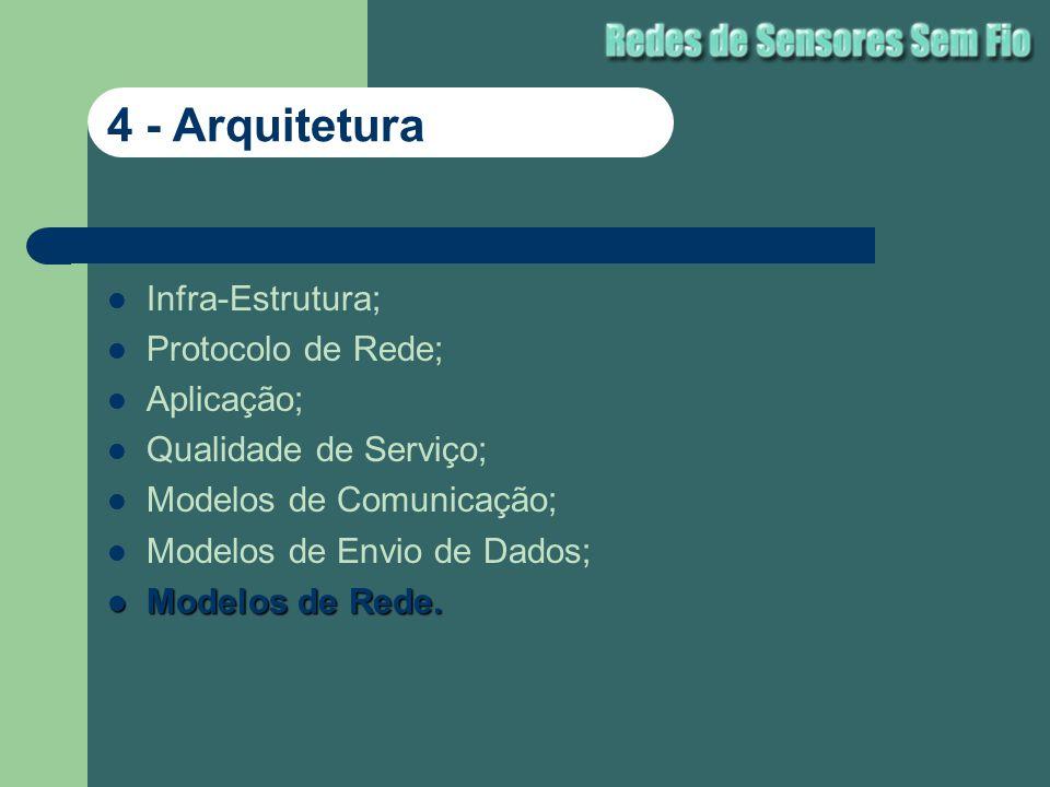 Infra-Estrutura; Protocolo de Rede; Aplicação; Qualidade de Serviço; Modelos de Comunicação; Modelos de Envio de Dados; Modelos de Rede. Modelos de Re