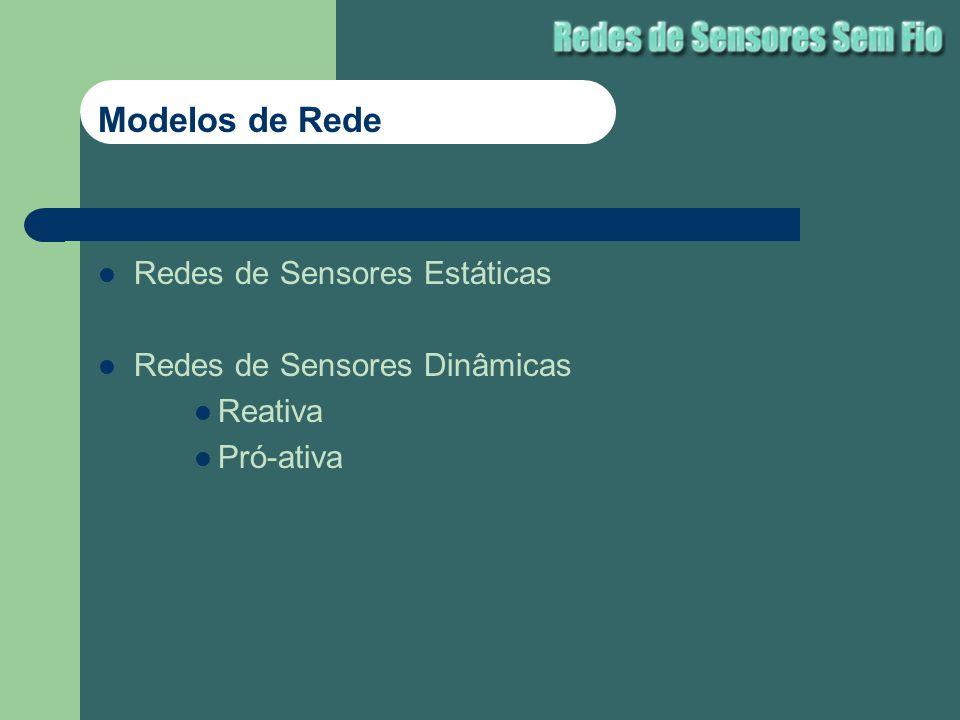 Redes de Sensores Estáticas Redes de Sensores Dinâmicas Reativa Pró-ativa Modelos de Rede