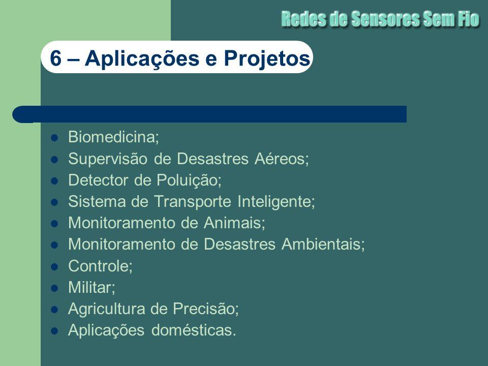 Biomedicina; Supervisão de Desastres Aéreos; Detector de Poluição; Sistema de Transporte Inteligente; Monitoramento de Animais; Monitoramento de Desas
