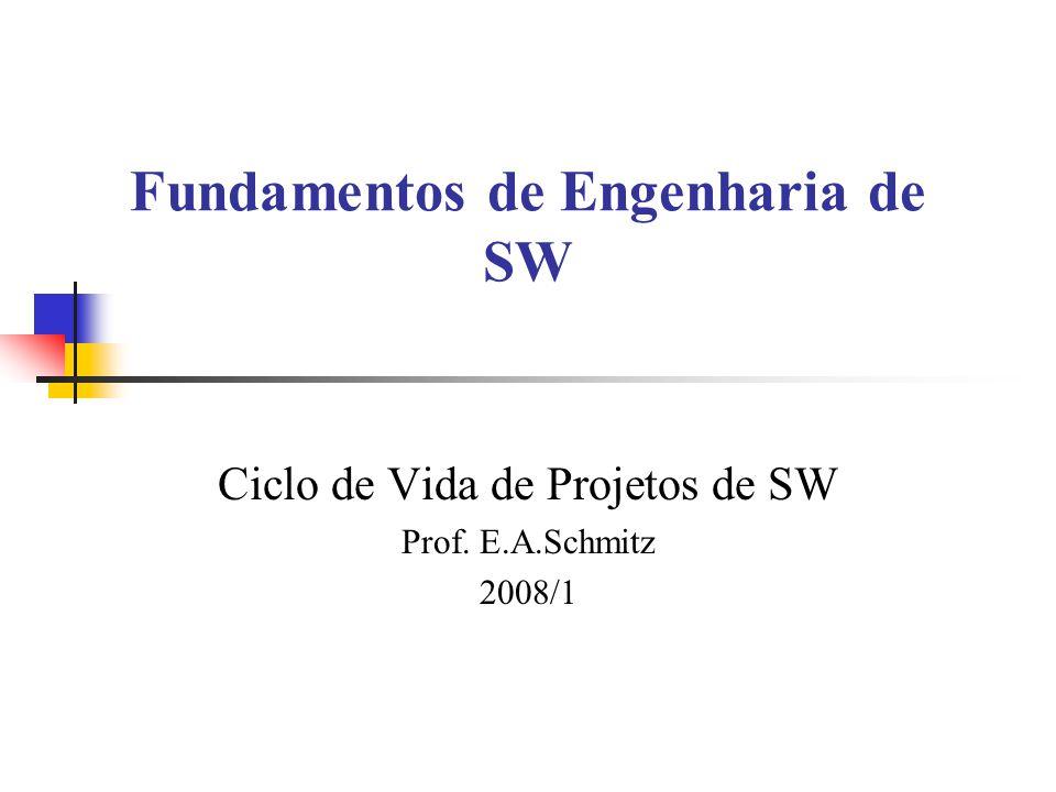 Fundamentos de Engenharia de SW Ciclo de Vida de Projetos de SW Prof. E.A.Schmitz 2008/1