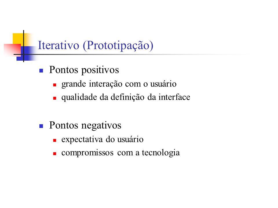Iterativo (Prototipação) Pontos positivos grande interação com o usuário qualidade da definição da interface Pontos negativos expectativa do usuário c