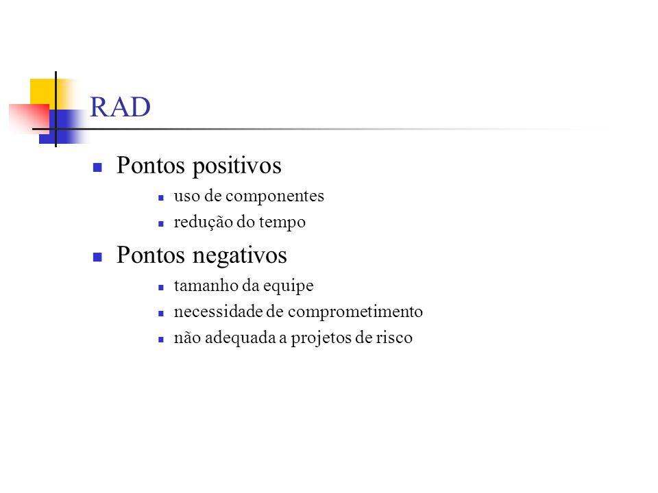 RAD Pontos positivos uso de componentes redução do tempo Pontos negativos tamanho da equipe necessidade de comprometimento não adequada a projetos de