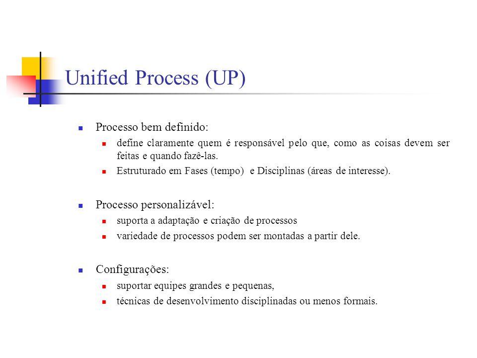 Unified Process (UP) Processo bem definido: define claramente quem é responsável pelo que, como as coisas devem ser feitas e quando fazê-las. Estrutur