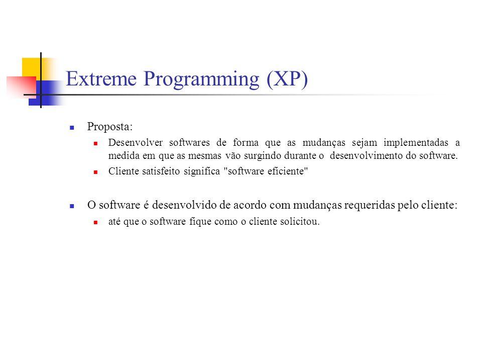 Extreme Programming (XP) Proposta: Desenvolver softwares de forma que as mudanças sejam implementadas a medida em que as mesmas vão surgindo durante o