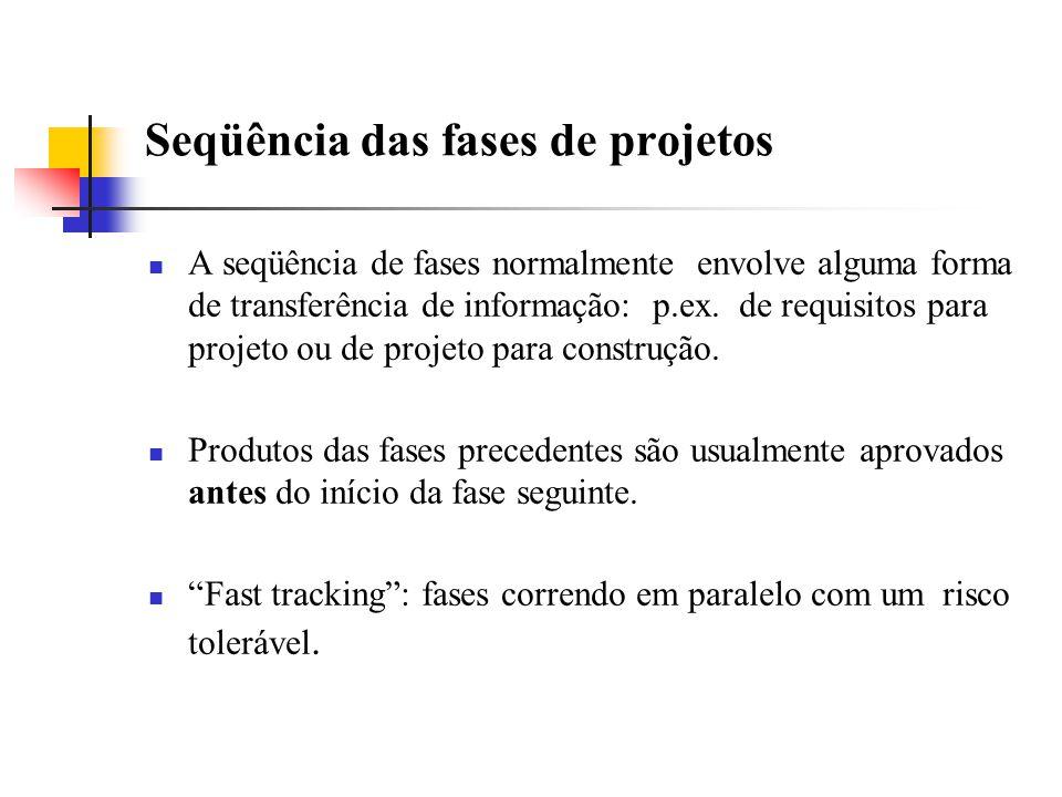 Seqüência das fases de projetos A seqüência de fases normalmente envolve alguma forma de transferência de informação: p.ex. de requisitos para projeto