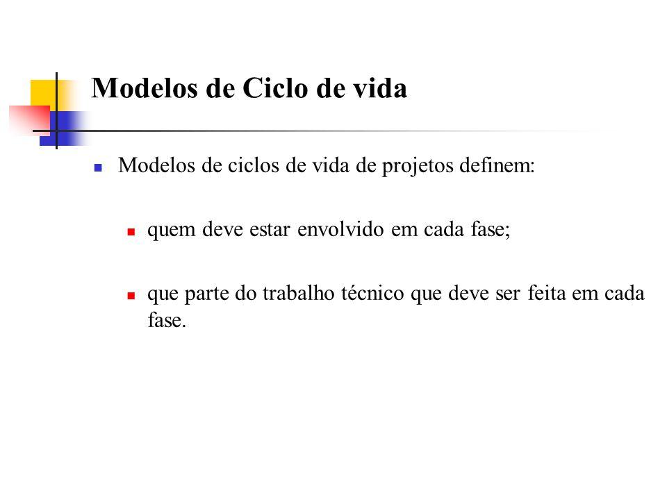 Incremental (Rapid Application Development- RAD) Modelagem do Negócio Modelagem dos Dados Modelagem de Processos Geração do Aplicativo Testes 60-90 dias Modelagem do Negócio Modelagem dos Dados Modelagem de Processos Geração do Aplicativo Testes 60-90 dias
