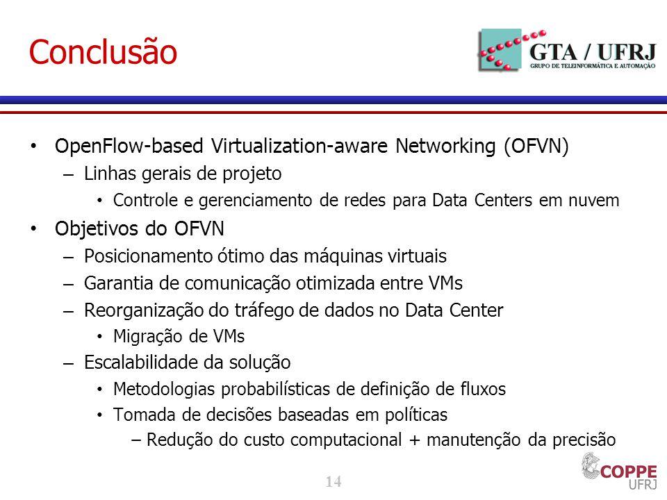 14 Conclusão OpenFlow-based Virtualization-aware Networking (OFVN) – Linhas gerais de projeto Controle e gerenciamento de redes para Data Centers em nuvem Objetivos do OFVN – Posicionamento ótimo das máquinas virtuais – Garantia de comunicação otimizada entre VMs – Reorganização do tráfego de dados no Data Center Migração de VMs – Escalabilidade da solução Metodologias probabilísticas de definição de fluxos Tomada de decisões baseadas em políticas Redução do custo computacional + manutenção da precisão