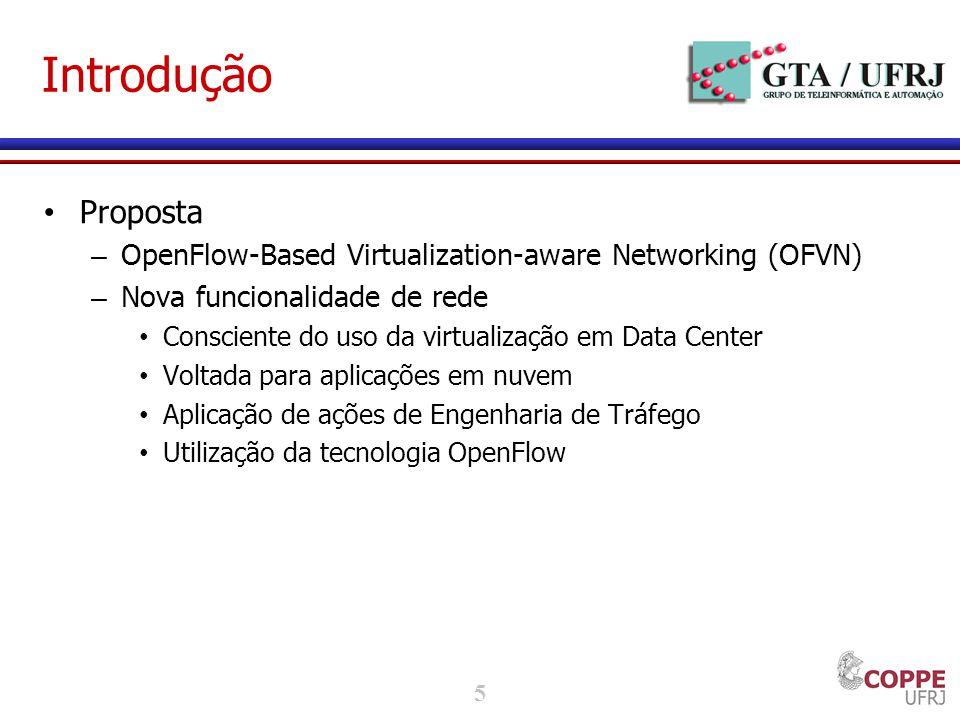 5 Introdução Proposta – OpenFlow-Based Virtualization-aware Networking (OFVN) – Nova funcionalidade de rede Consciente do uso da virtualização em Data Center Voltada para aplicações em nuvem Aplicação de ações de Engenharia de Tráfego Utilização da tecnologia OpenFlow