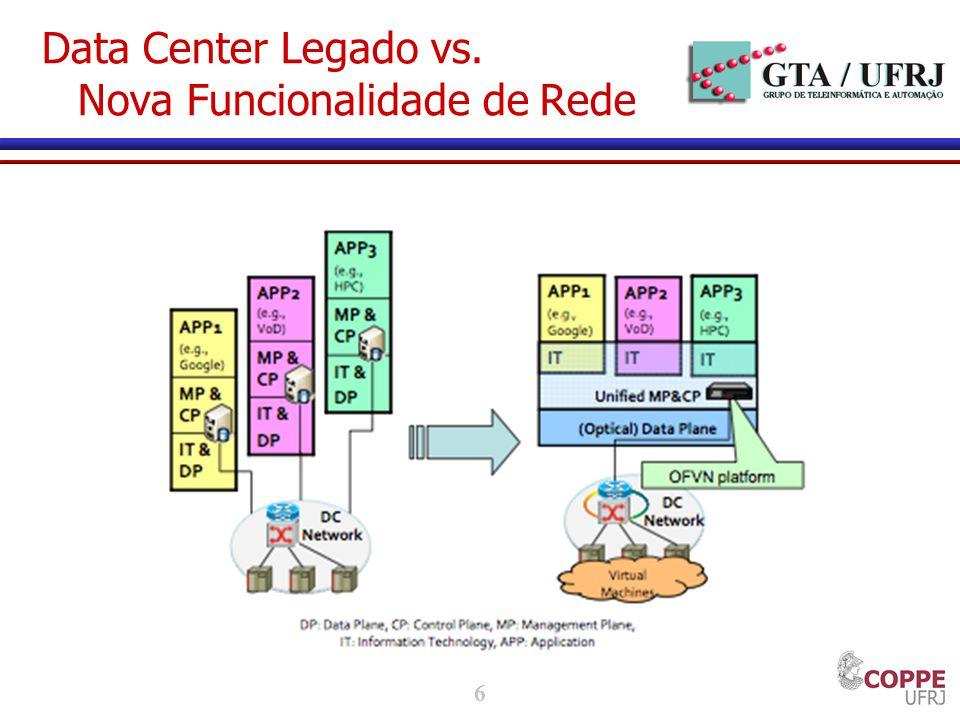 6 Data Center Legado vs. Nova Funcionalidade de Rede